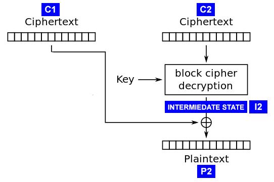 cbc decrypt